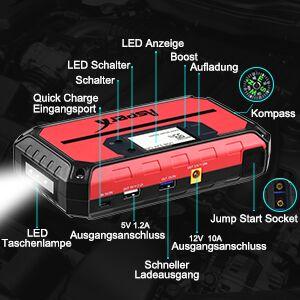 Starthilfe Powerbank LED Taschenlampe bis zu 7.5L Benzin, 5.5L Diesel zum 12V Autobatterie Anlasser mit USB-Schnellladung 3.0 AsperX Auto Starthilfe 1000A 18000mAh Jump Starter