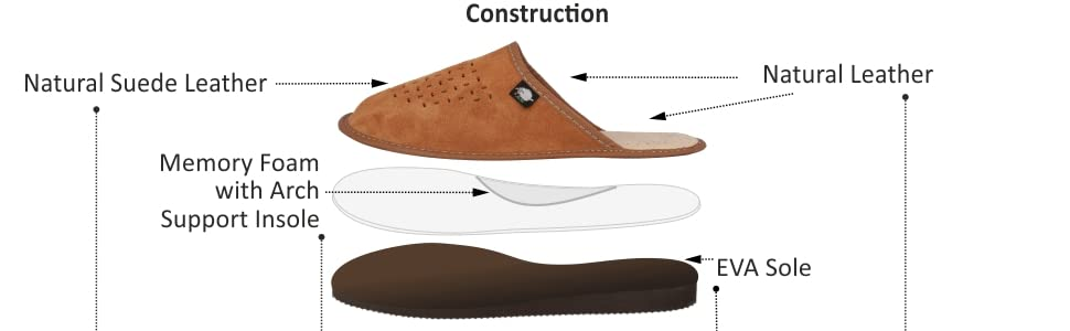 FOOTHUGS Men's leather slippers construction