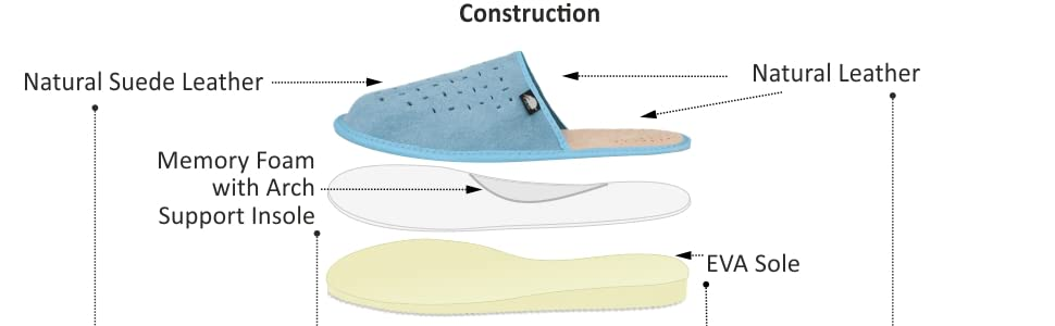 Women's leather slippers construction