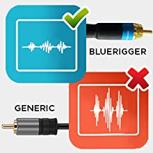 BlueRigger 15m rca cable 10m rca male shielded cable to bare wire for speakers & subwoofer