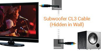 BlueRigger 15m subwoofer 1m rca cable 5m  in-wall rca cable in wall subwoofer cable cl3 rated