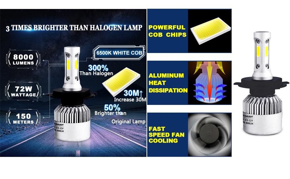Opel Antara Clear Halogen Xenon HID Parking Beam Side Light Bulbs