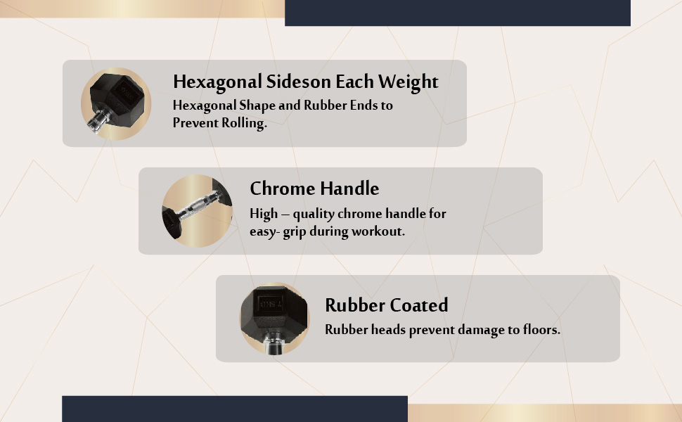 2,5 kg Coppia di manubri a testa esagonale in gomma da uomo per allenamento body building 7,5 kg 10 kg 5 kg 15 kg MAXSTRENGTH a casa o in palestra sollevamento pesi 12,5 kg 20 kg