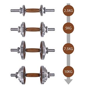 PROIRON Mancuernas ajustables 20kg con mancuernas de acero y ...