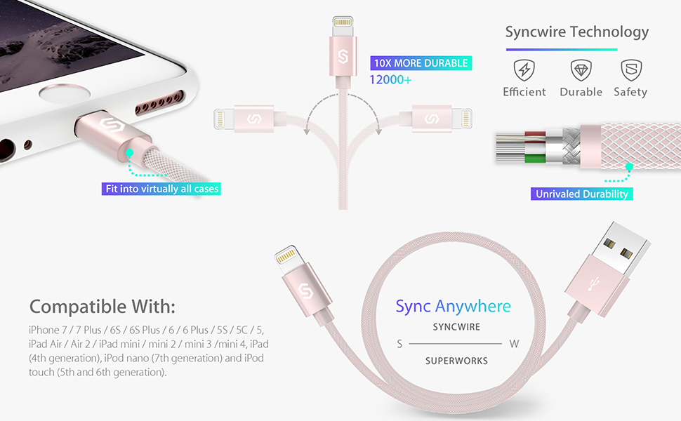 Iphone Charger Syncwire Lightning Cable Apple Mfi