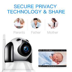 Multi-user Access & Security Privacy technology