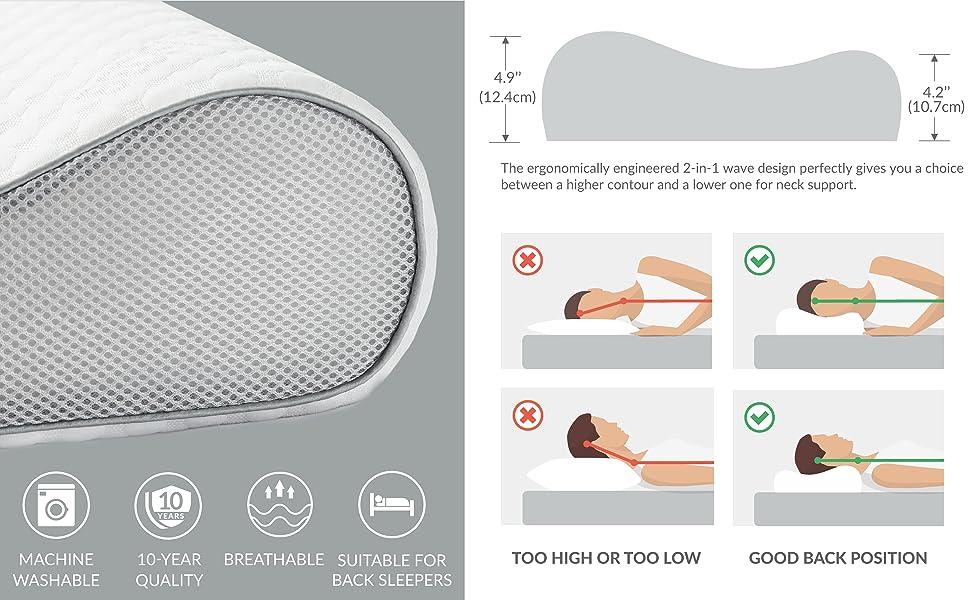 Bedsure Memory Foam Contour Pillow for