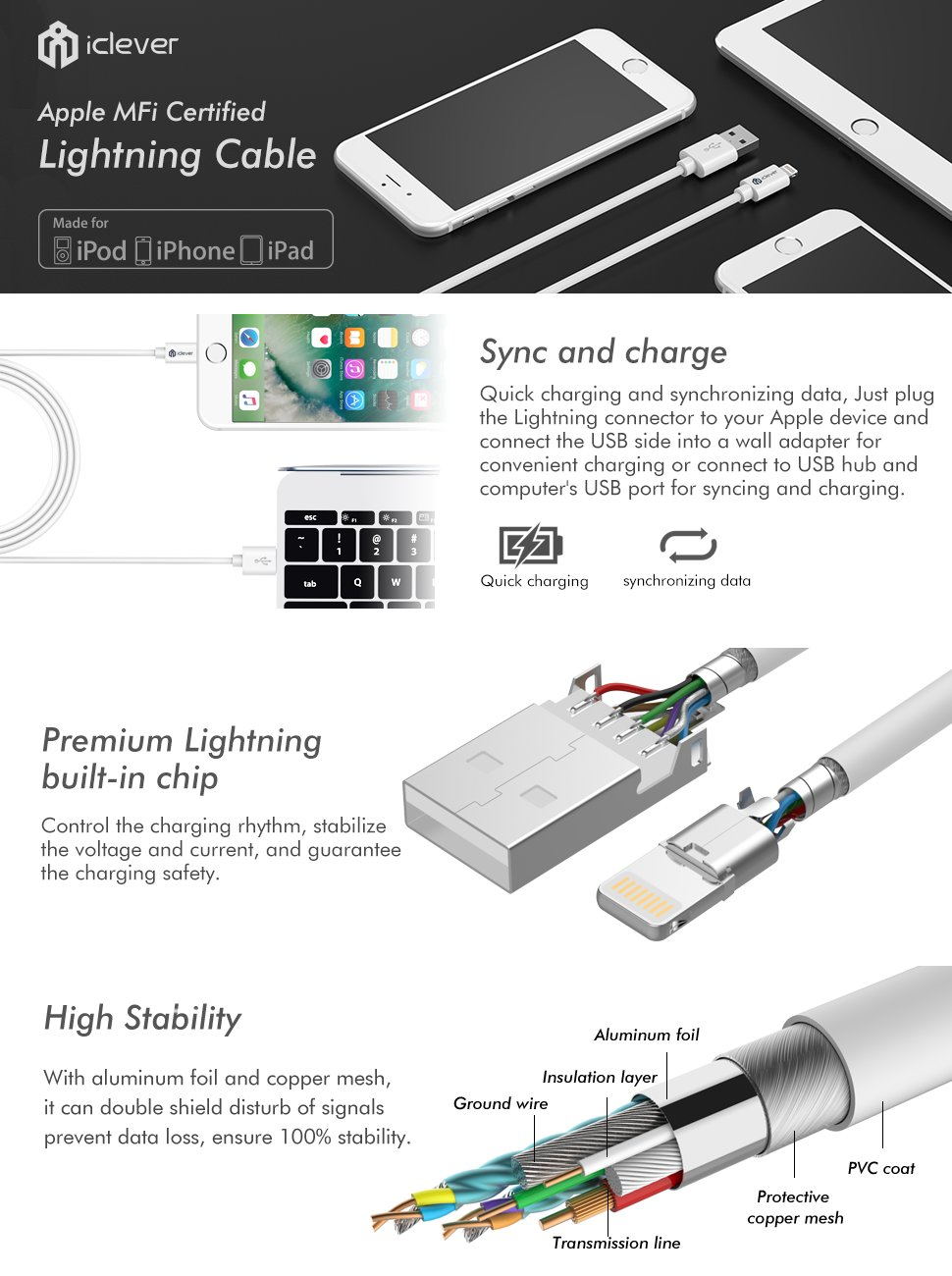 Remarkable Iphone 5 Usb Wiring Diagram Today Diagram Data Schema Wiring Digital Resources Aeocykbiperorg