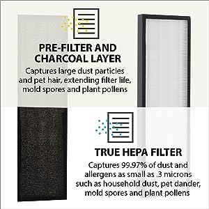 Hepa air purifier, hepa air purifier, air purifiers, uv air purifier, negative ion generator ioniser