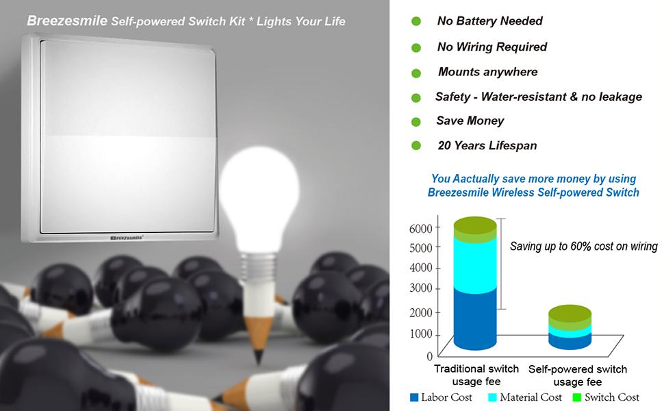 Sensational Breezesmile Wireless Lights Switch Kit No Battery No Wiring Quick Wiring Digital Resources Remcakbiperorg
