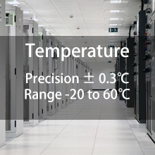server room temperature