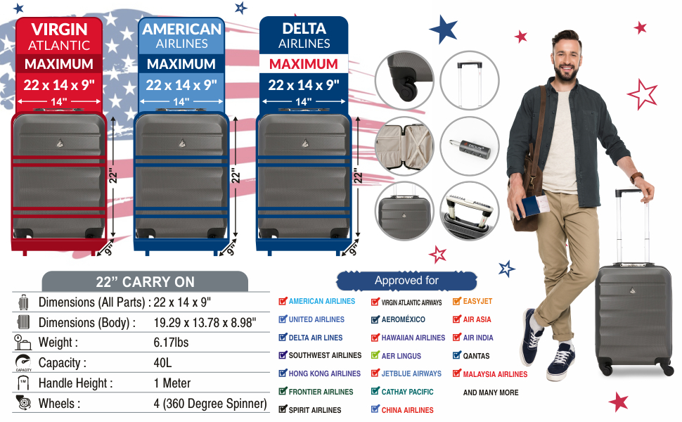 ABS322-USA