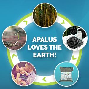 Węgiel aktywny jest elementem naturalnym pochodzącym z bambusa.