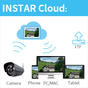 Instar In 5907hd Wifi Black Security Camera Ip Camera Cctv Camera Home Security System Alarm Night Vision Motion Detection Camera Outdoor Webcam Rtsp