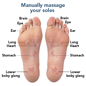 Manually Massage Soles