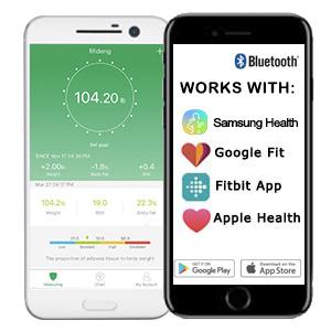 RENPHO Bluetooth Body Fat Scale,Digital Body Weight Bathroom