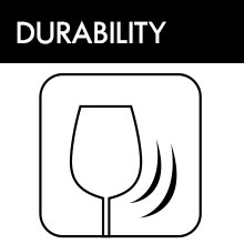 Durable Glass