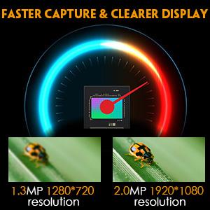 2.0 Mega Pixel 1080P HD Camera