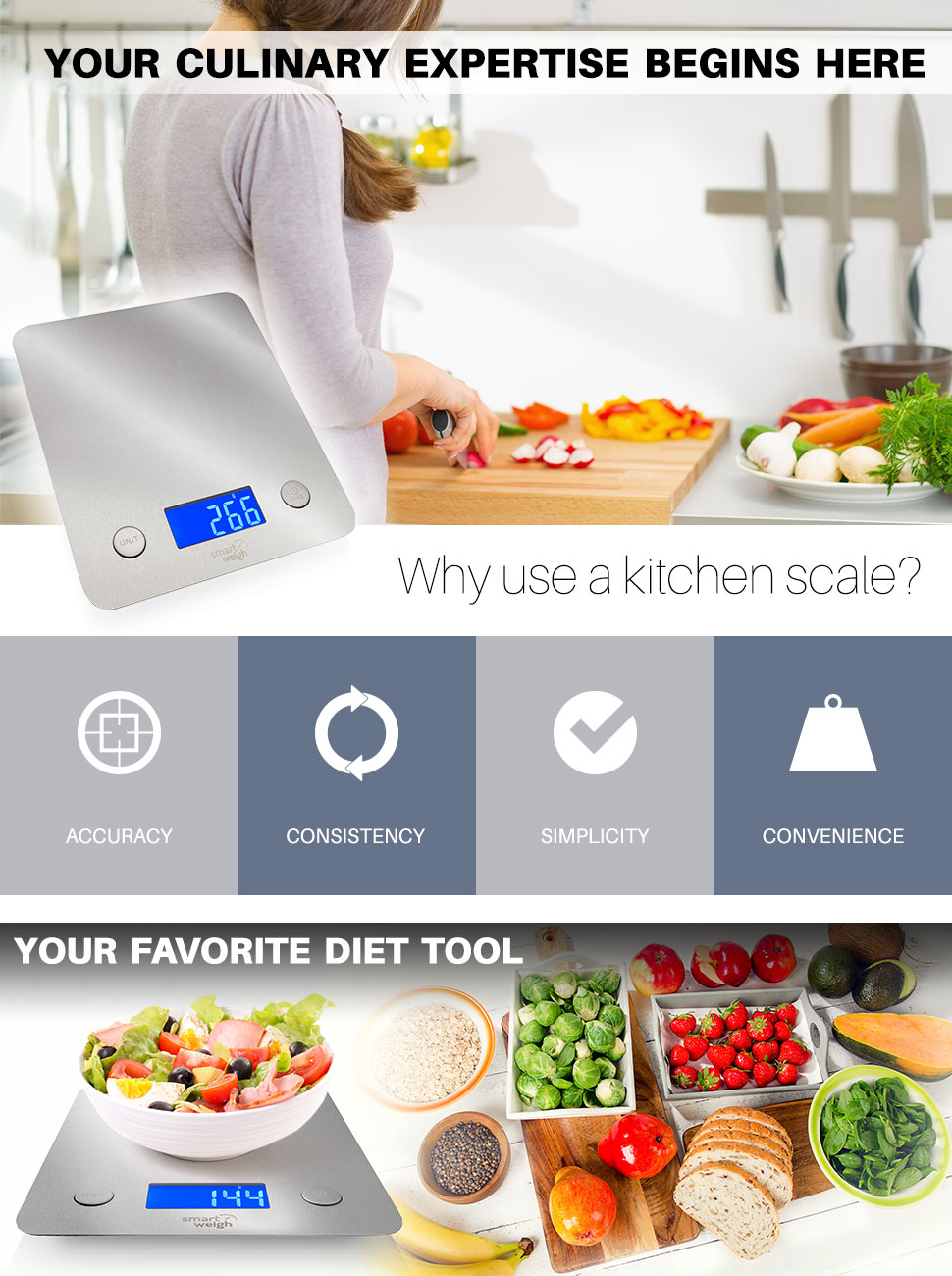 Ux Design Needs On Kitchen Cooking