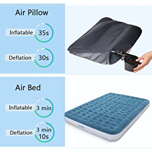 inflation bed