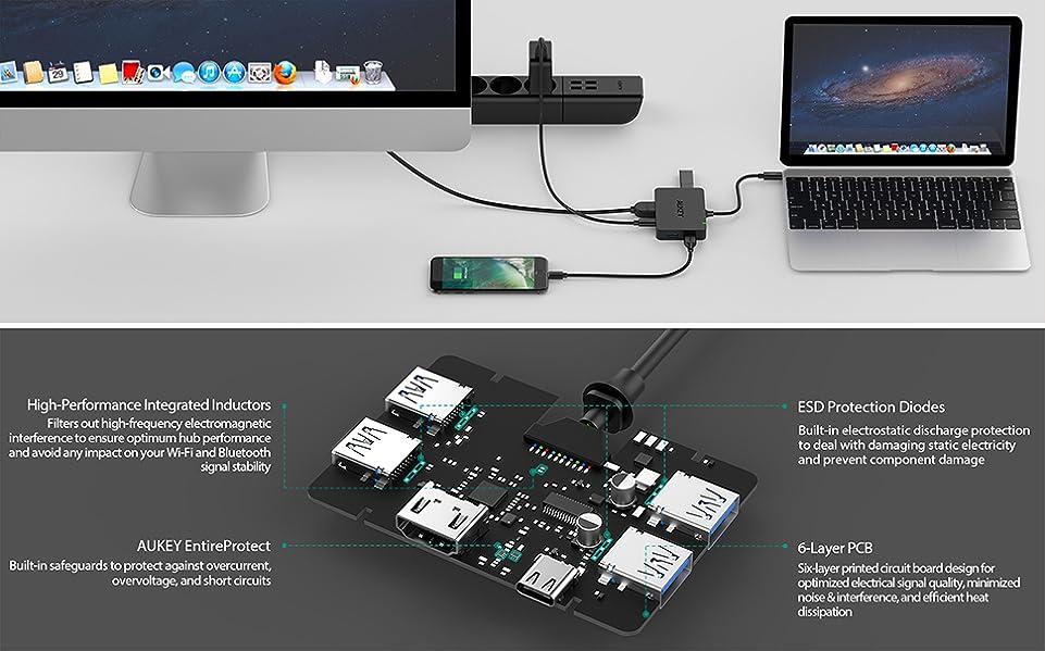 AUKEY USB C Hub HDMI Port ( 4K ), 4 USB 3.0 Data Transfer ...