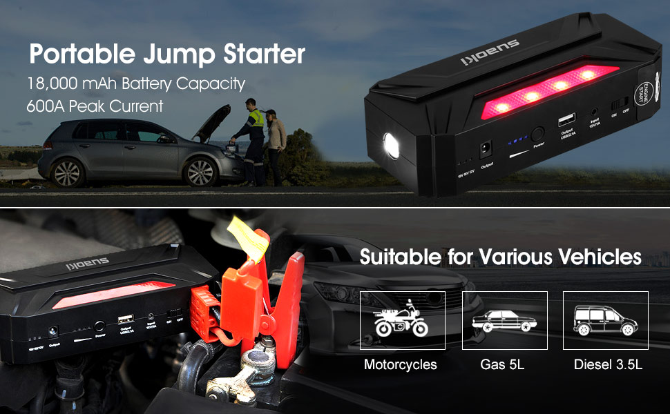 SUAOKI T3 Car Jump Starter 600A Battery Pack 18000mAh with Jump Leads as Emergency Flashilight Power Bank