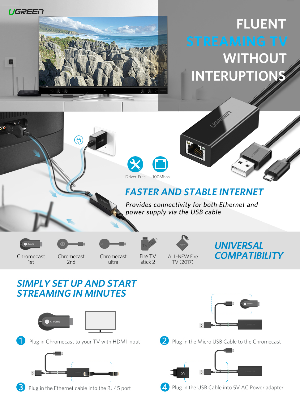 UGREEN Ethernet Adaptor for Chromecast and TV Stick Micro USB to ...