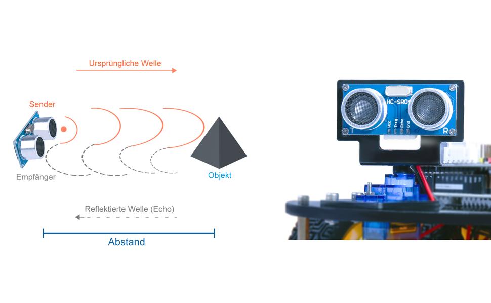 HC-SR04 Ultraschallsensor Wellendetektor-Entfernungsmessmodul für E1C5 Y6G0 J4K2