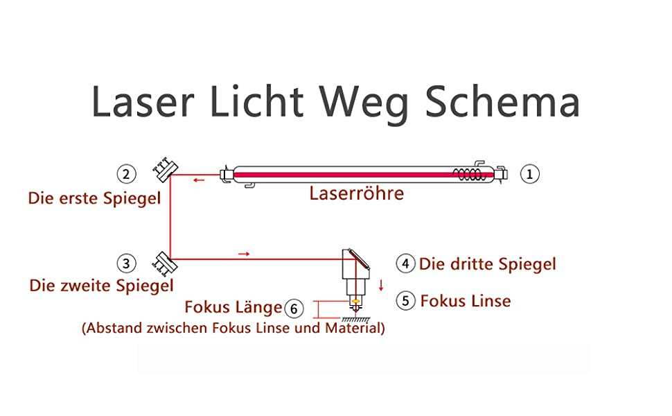 TEN-HIGH CO2 Glas Laserr/öhre Laser Tube 60W 1200 mm Dm 55 mm f/ür Laser Gravier und Schneiden Maschine