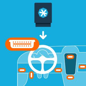 Ryd Box Obd Stecker Auto App Mit Sim Karte Gps Tracker Elektronische Fahrtenbuch Option Diebstahlwarnung Fehlerspeicher Auslesen Bordcomputer Smartcar Upgrade Auto