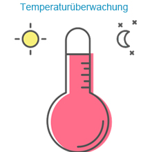 Temperatur[berwachung