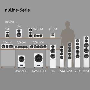 Nubert nuLine Serie