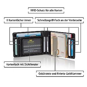 RFID-Schutz für alle Karten 8 Kartenfächer Schnellzugriff-Fach Sichtfenster Geldklammer