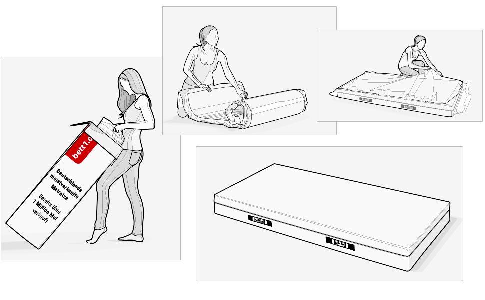 Lieferung und Auspacken der Matratze