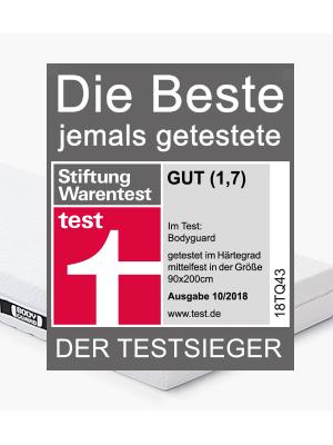 Bodyguard Anti Kartell Matratze Testsieger Stiftung Warentest H3