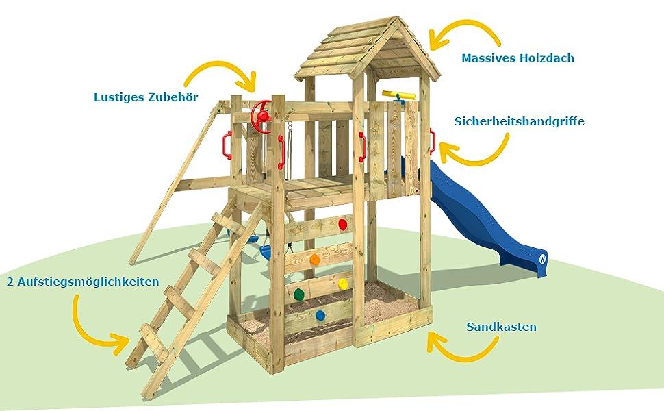Wickey, torre di gioco