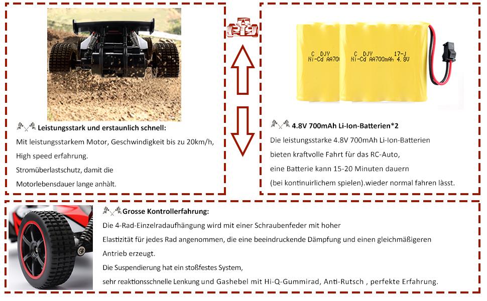 Erfreut Autorahmen Schaden Zeitgenössisch - Rahmen Ideen ...