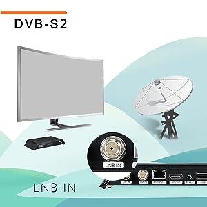 CCcam YouTube GT MEDIA V8 PRO2 DVB-T//T2//ISDB-T S//S2//S2X Kabel TV Receiver 1080p HD Terrestrischer TV-Empf/änger Satellitendecoder Eingebautes W-LAN AVS+ // H.265 HEVC Unterst/ützt IPTV