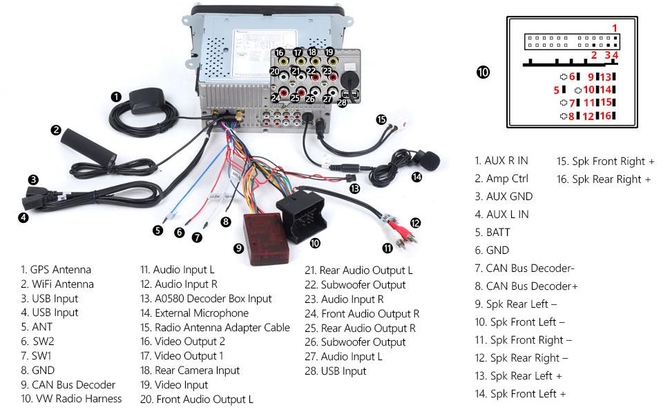 etc. Adaptateur de bus CAN pour VW Eos//Golf//Jetta//Passat//Polo//Scirocco