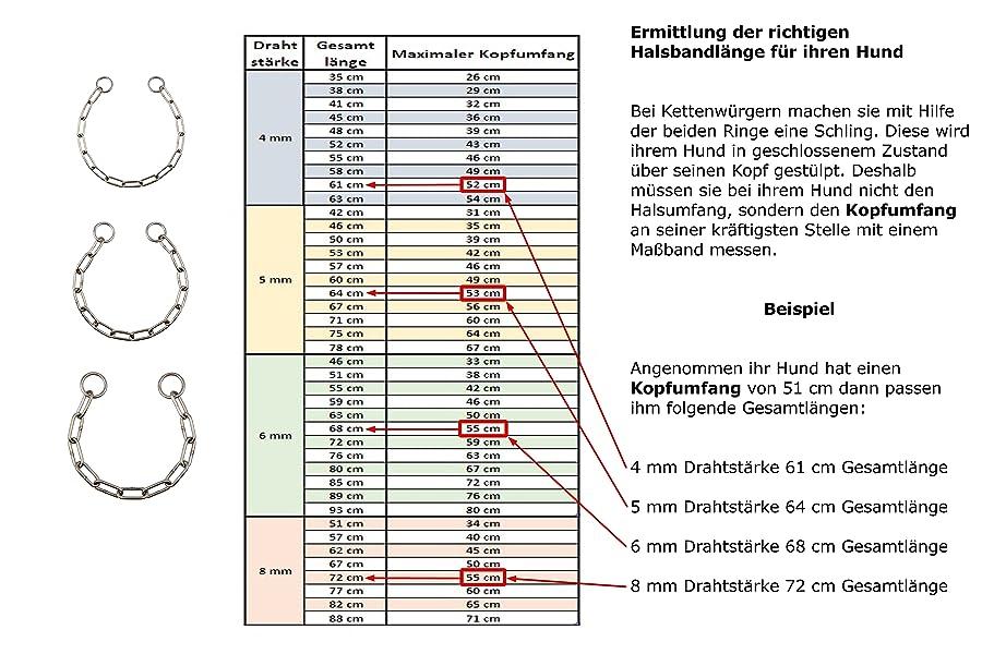 Gemütlich Drahtstärke Spezifikationen Ideen - Elektrische Schaltplan ...