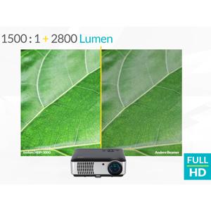 Beamer, LED Beamer, Beamer HDMI, Beamer mit USB, Beamer mit antennenanschluss, beamer full hd