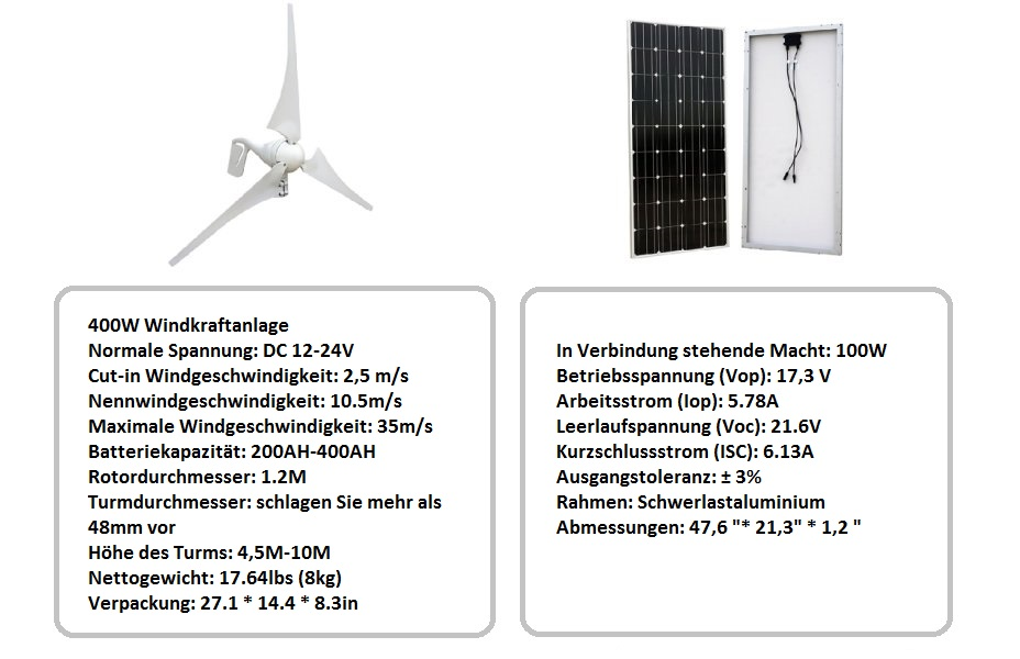 Charmant 4 Draht Wandler Ideen - Der Schaltplan - greigo.com