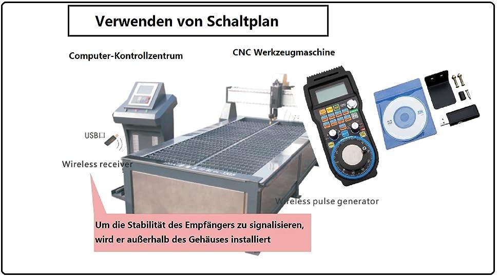 Gemütlich Einfacher Cnc Schaltplan Ideen - Elektrische Schaltplan ...