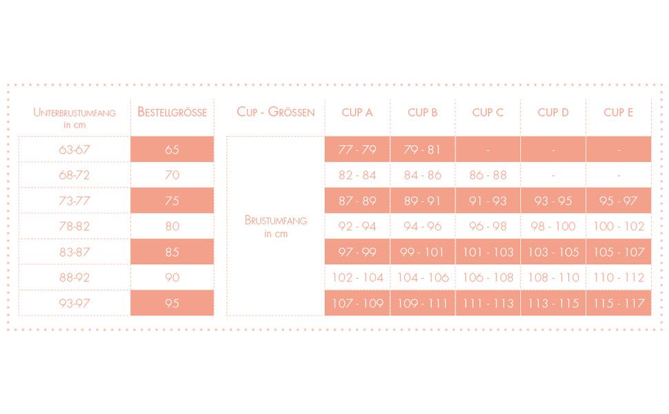 31183172ad83e9 Schritt 4: Mit den beiden Werten kannst du jetzt deine richtige BH-Größe  anhand der Größentabelle bestimmen. Finde deinen Unterbrustumfang in der  linken ...