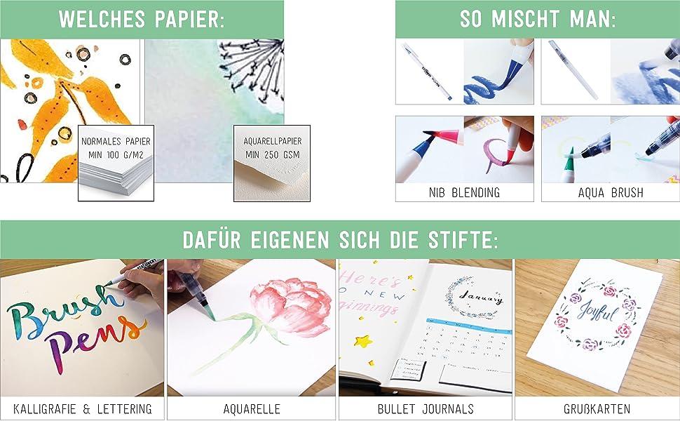 Fantastisch Tagebuchschablone 2014 Ideen - Beispiel Wiederaufnahme ...
