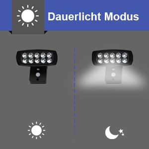 oubo led solarleuchten mit bewegungsmelder aussenleuchte 2 modi aussenlampe mit sensor f r. Black Bedroom Furniture Sets. Home Design Ideas