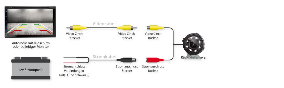 XOMAX XM-018 Micro de imagen de marcha atrás para 8 LED luces + nivel de gran angular de 170 + resistente al agua, al polvo + PAL + 648 x 488 píxeles ...