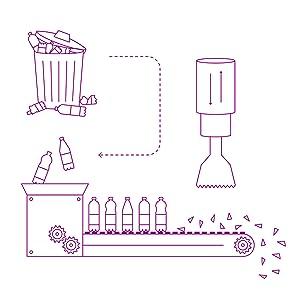 affenzahn nachhaltigkeit von der flasche zur tasche pet flaschen recycling