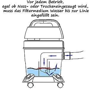 tzs first austria 1400w staubsauger mit. Black Bedroom Furniture Sets. Home Design Ideas