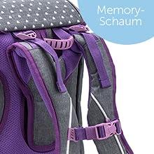 Memory-Schaum